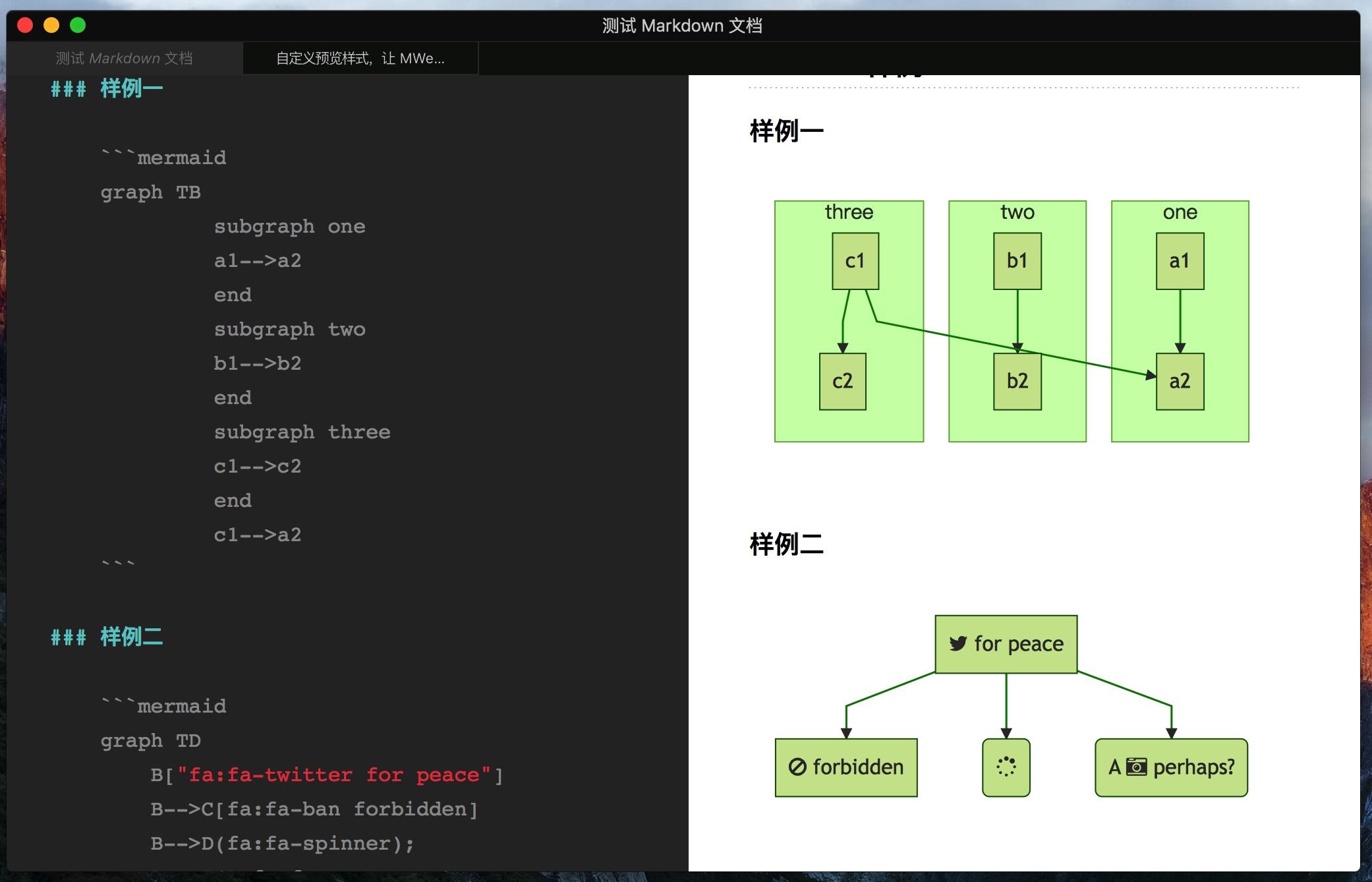 自定义预览样式,让MWeb 支持ECharts、mermaid、PlantUML 等任何JS 画